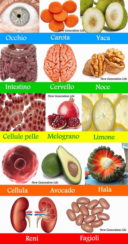 cibo salutare